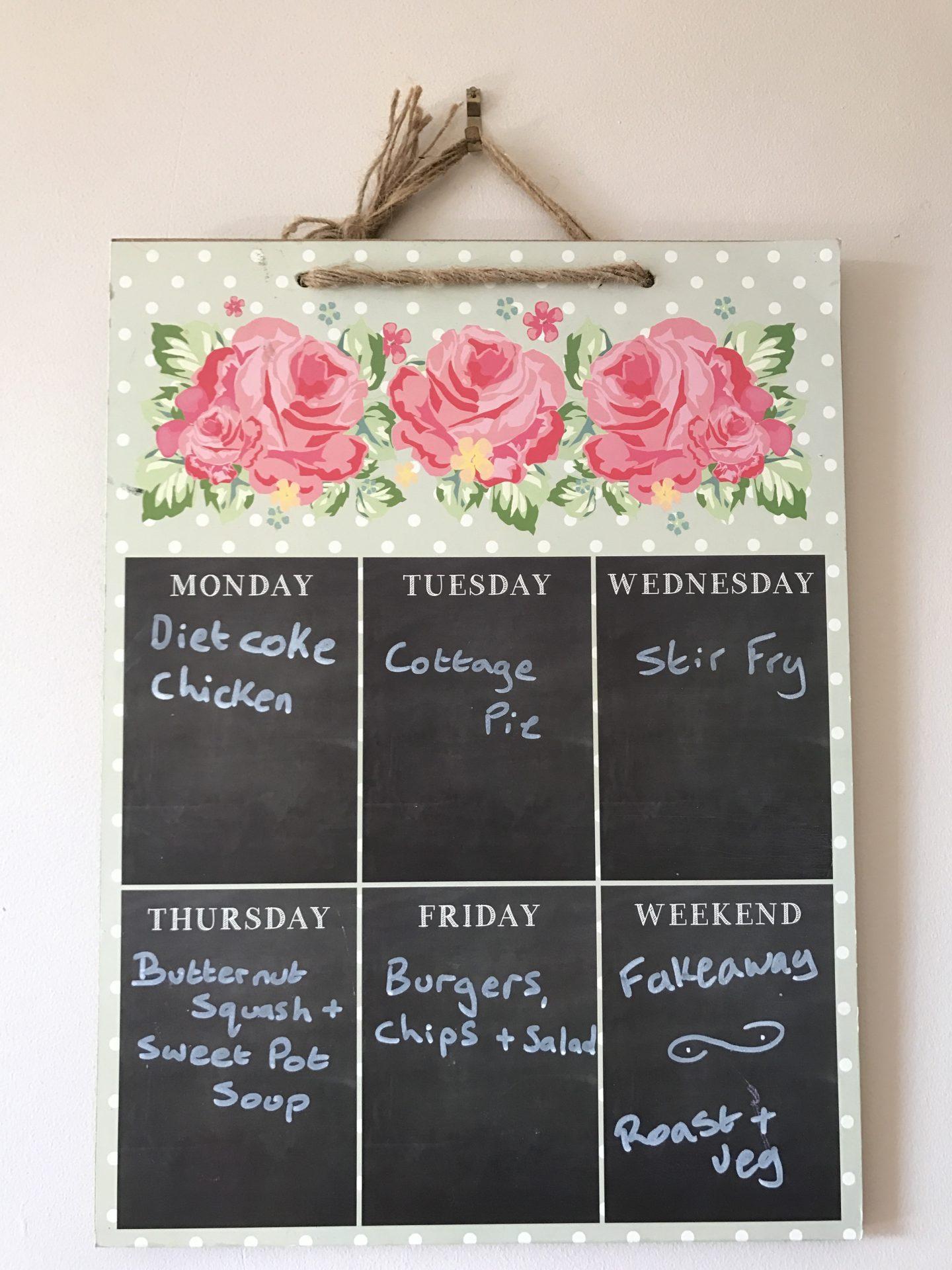 Meal Plan Board